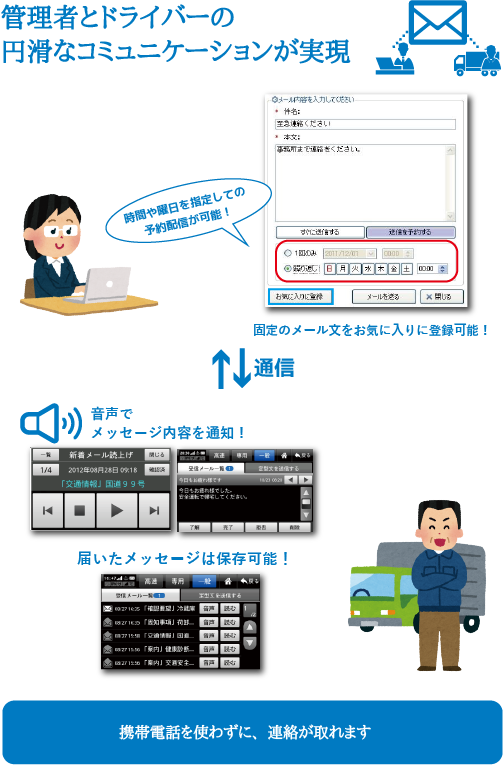メッセージ機能