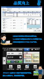 温度管理機能
