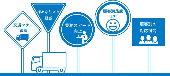 交通マナー管理/様々なリスク軽減/業務スピード向上/顧客満足度アップ/顧客別の対応可能