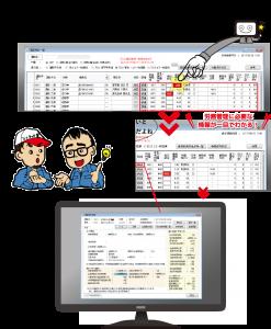 運転時計でのパソコン側労務管理画面。労務管理に必要な情報が一目でわかる!