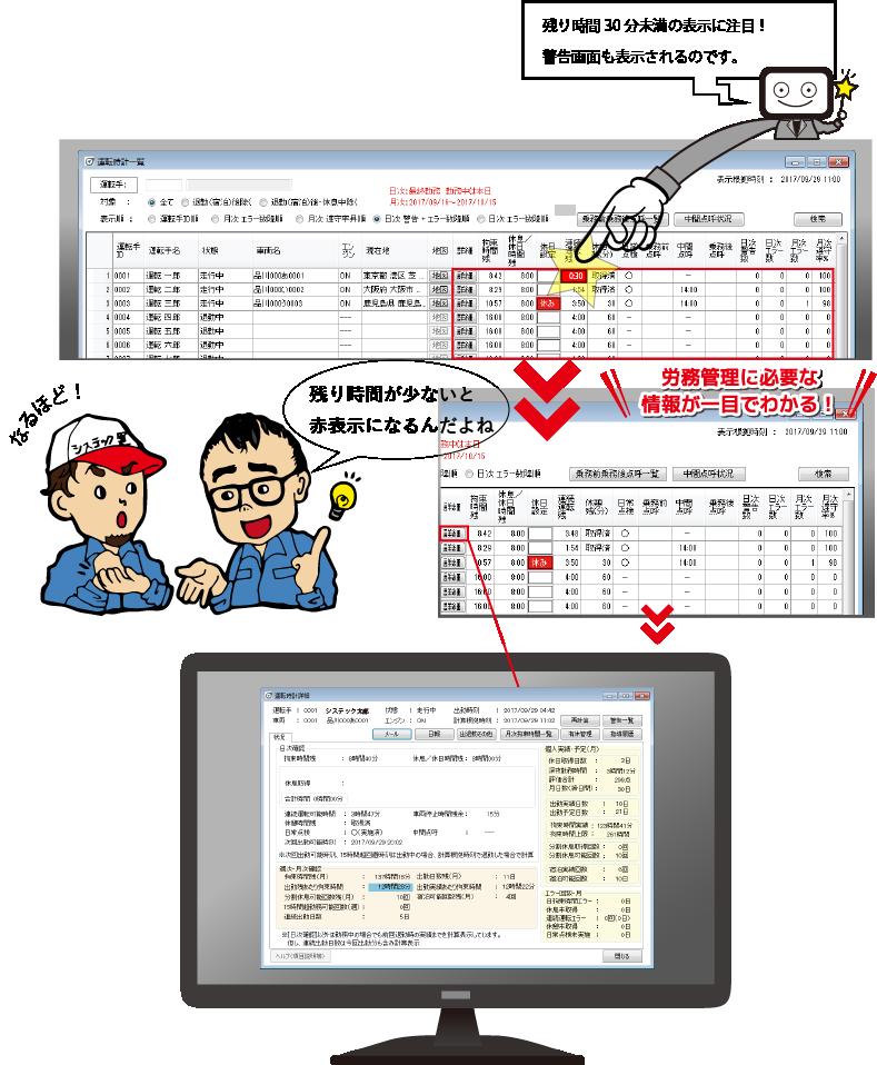 運転時計でのパソコン側労務管理画面。労務管理に必要な情報が一目でわかります。