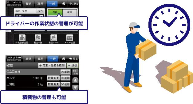 作業状態・積載物の管理
